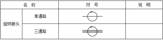 液压系统4