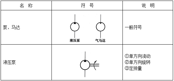 液压系统符号8