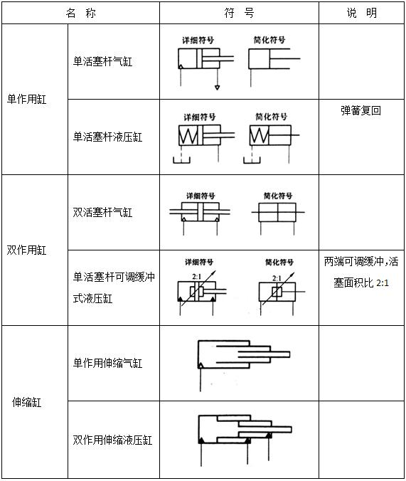 液压系统符号11