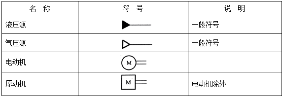 液压动力源符号