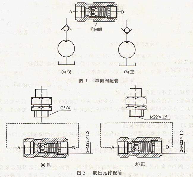 大兰液压单向阀配管和液压元件配管