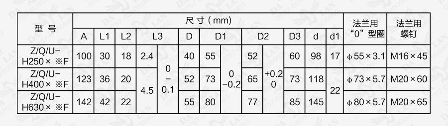 大兰ZU-H法兰连接过滤器尺寸表