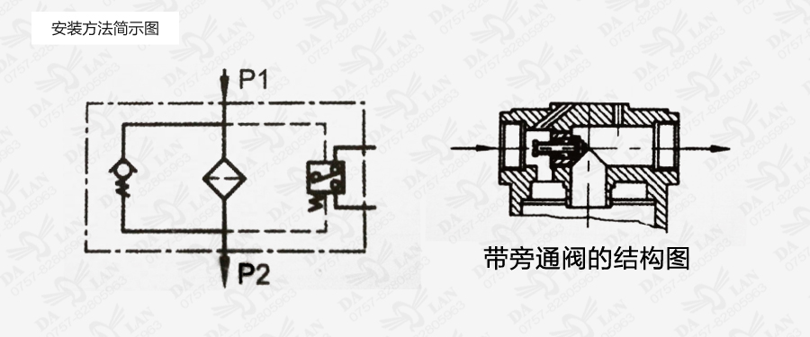 大兰ZU-H系列过滤器尺寸表