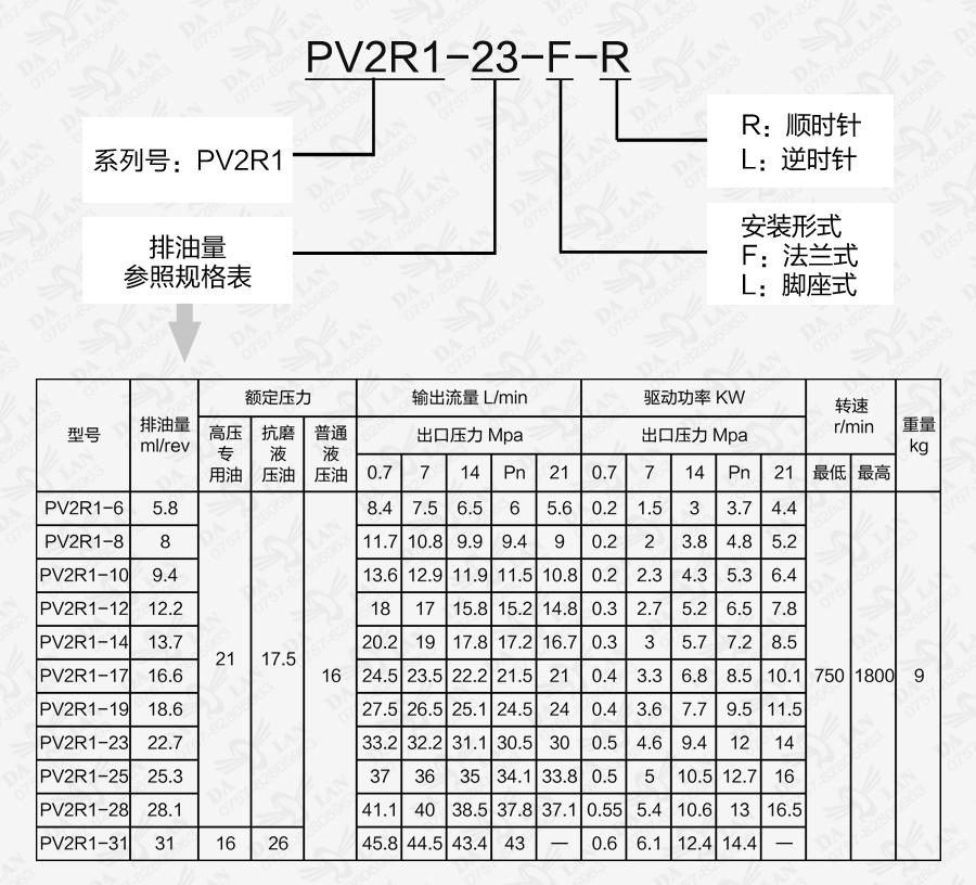 大兰PV2R1系列定量叶片泵型号说明