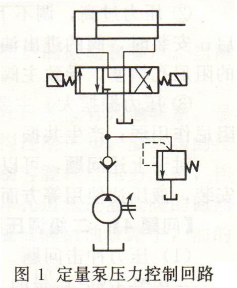 大兰液压定量泵压力控制回路