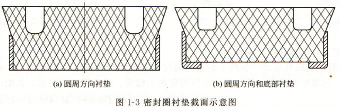 密封圈衬垫截图示意图