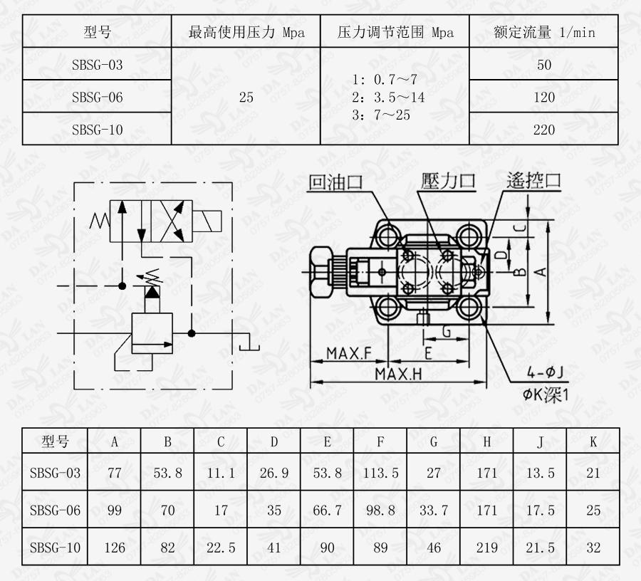 大兰SBSG板式低噪音电磁引导式溢流阀尺寸