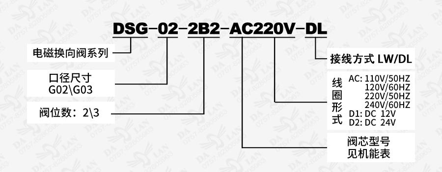 大兰DSG系列电磁换向阀技术参数表