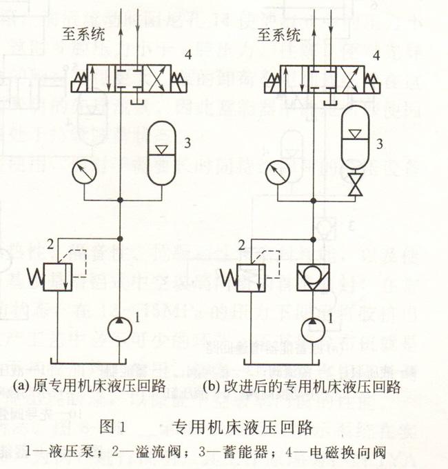 大兰液压系统蓄能器油路图